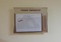 График температур 30х40 см. (наглядная агитация вс рф)