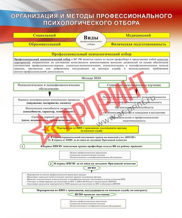 Организация и методы ППО 100х120_сайт