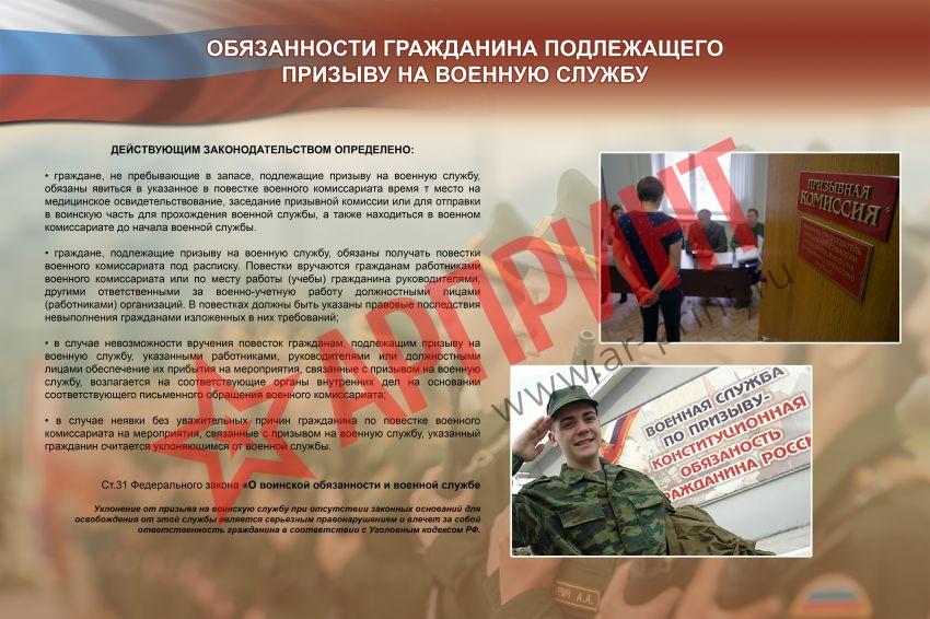 Обязанности гражданина подлежащего призыву на военную службу
