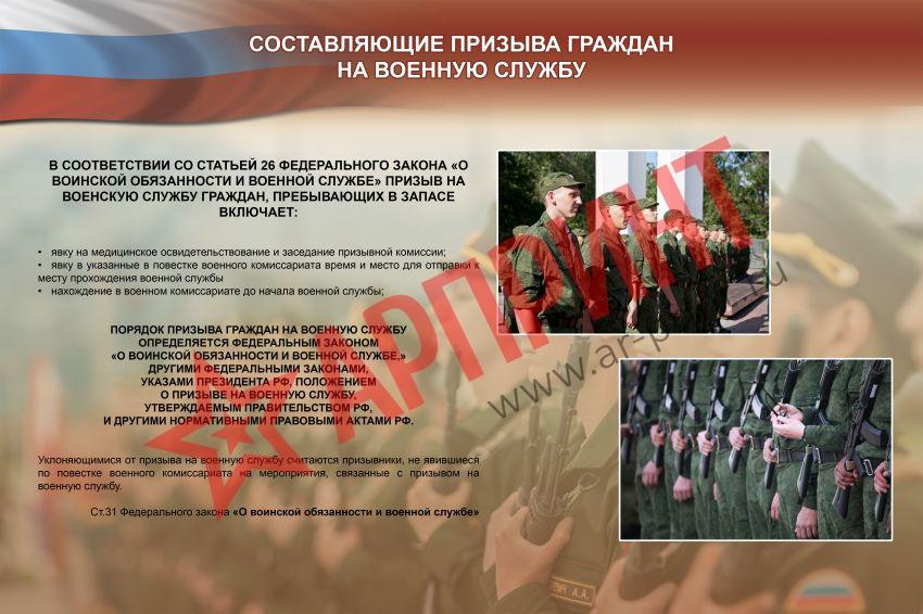Составляющие призыва граждан на военную службу