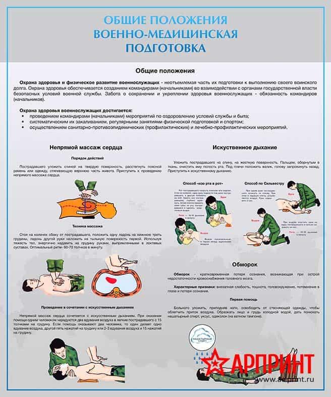 stend-obshhie-polozheniya-voenno-medicinskaya-podgotovka-min