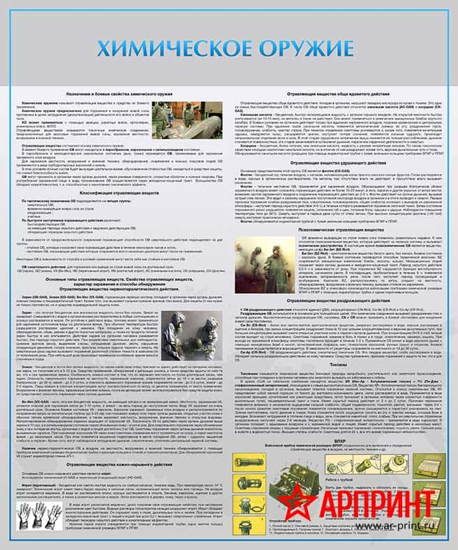 stend-ximicheskoe-oruzhie-min