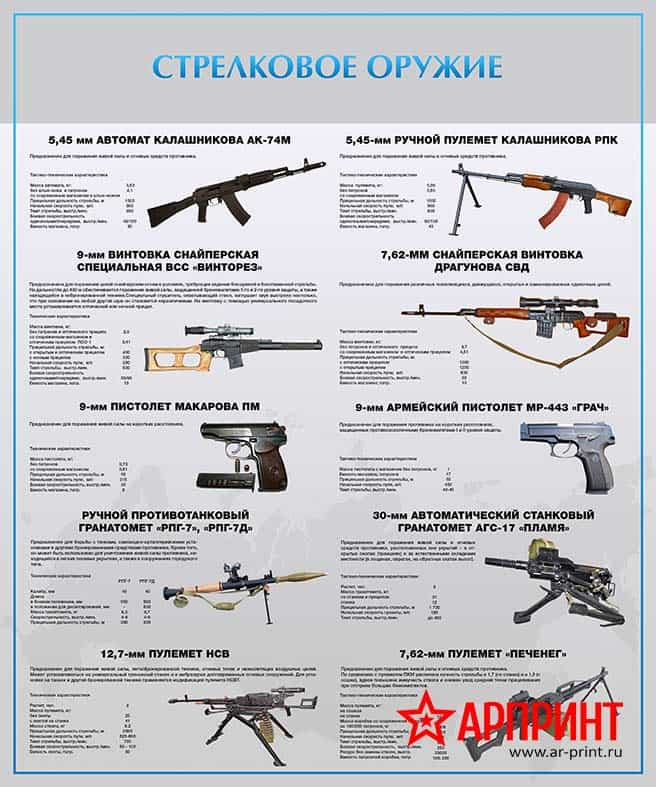 strelkovoe-oruzhie-min