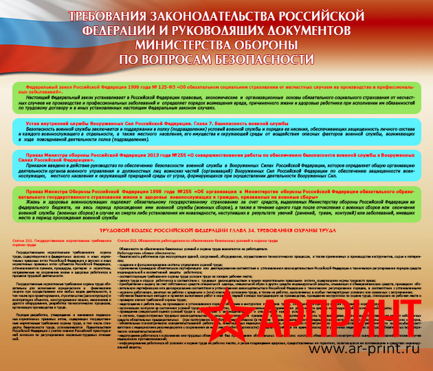 ТРЕБОВАНИЯ ЗАКОНОДАТЕЛЬСТВА РОССИЙСКОЙ