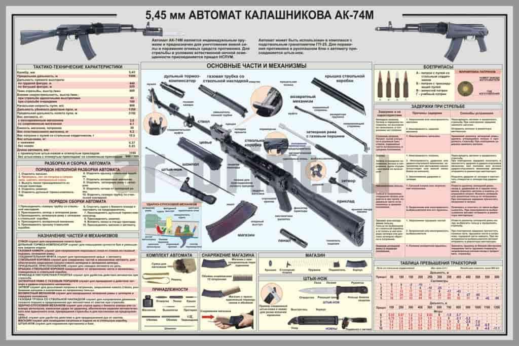 avtomat-kalashnikova-1024x683