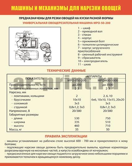 mashiny-i-mexanizmy-dlya-narezki-ovoshhej