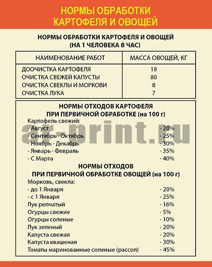 normy-obrabotki-kartofelya-i-ovoshhej