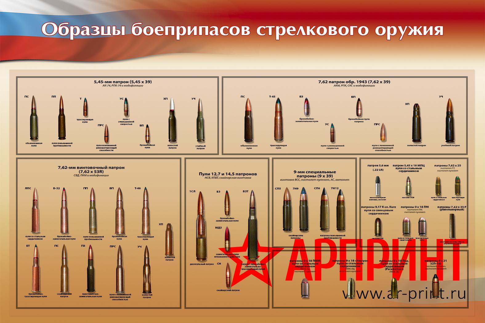 Образцы боеприпасов стрелкового оружия