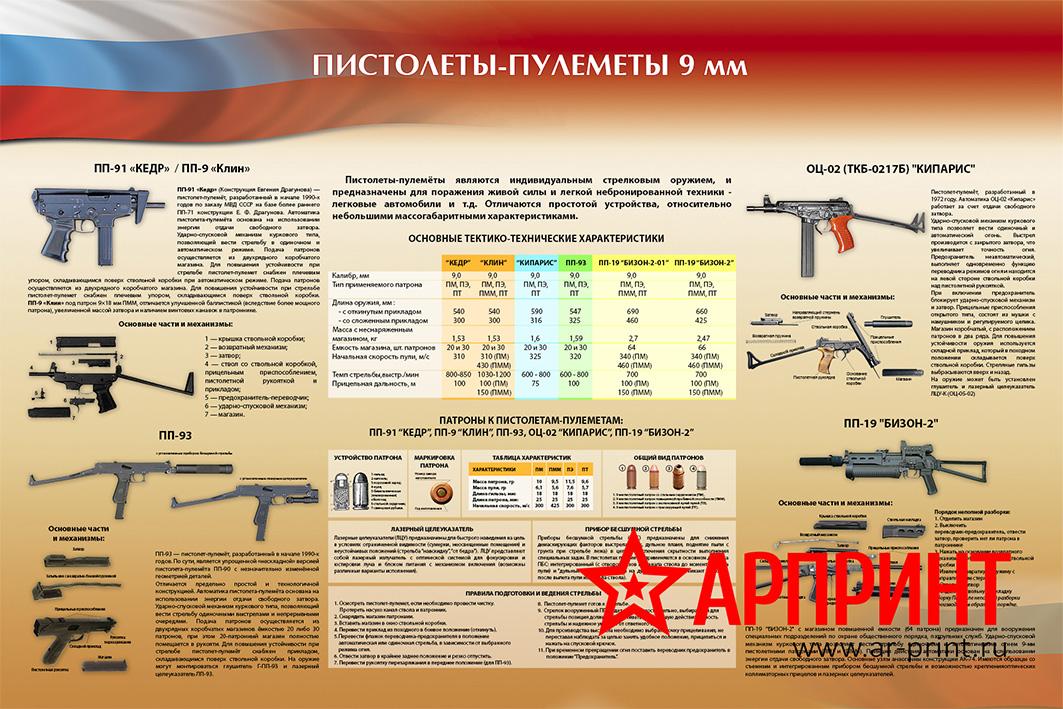 Пистолеты-пулемёты 150х100 см