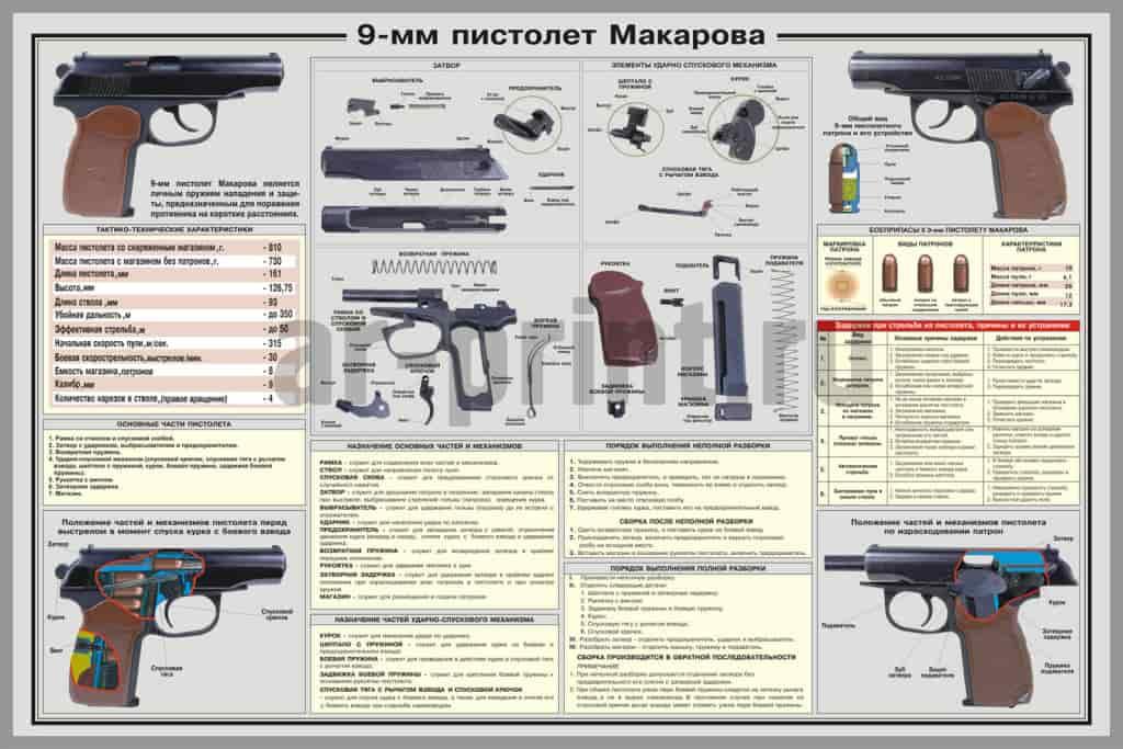 pistolet-kamarova-1024x683