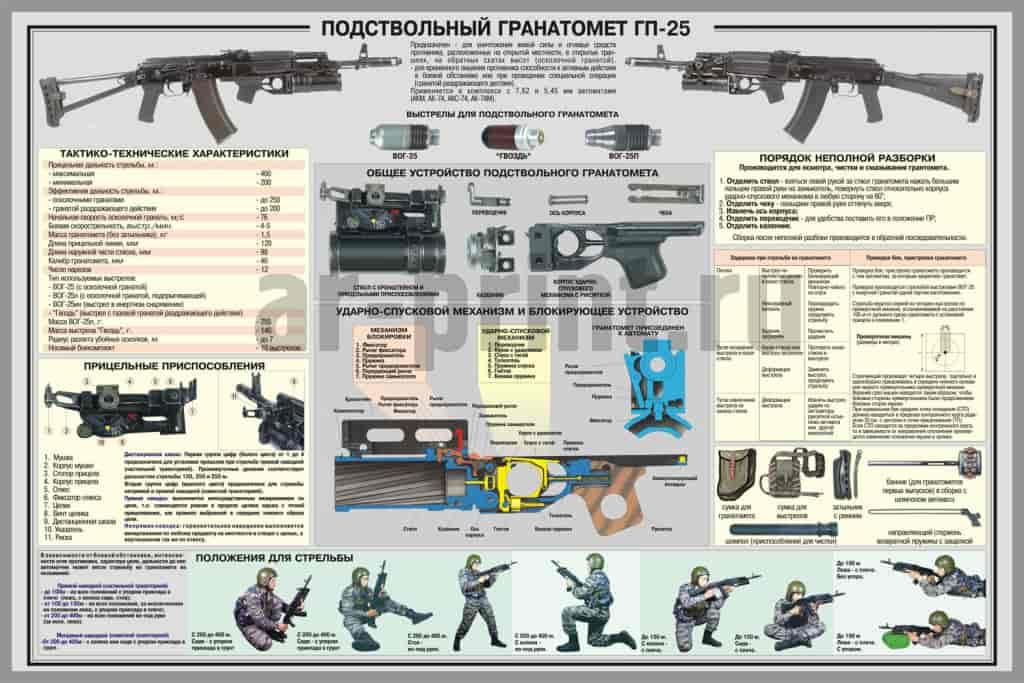 podstvolnyj-granatomet-1024x683