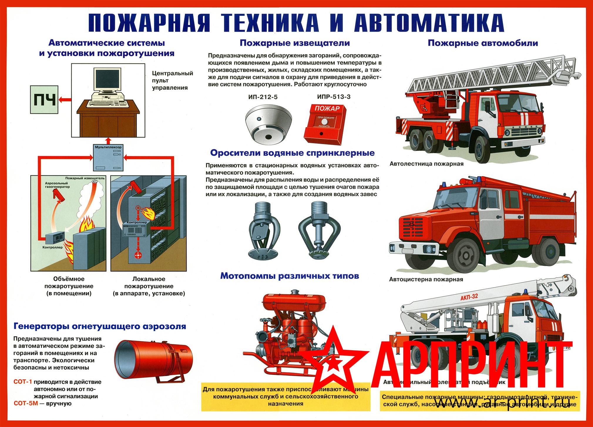 Пожарная техника и автоматика