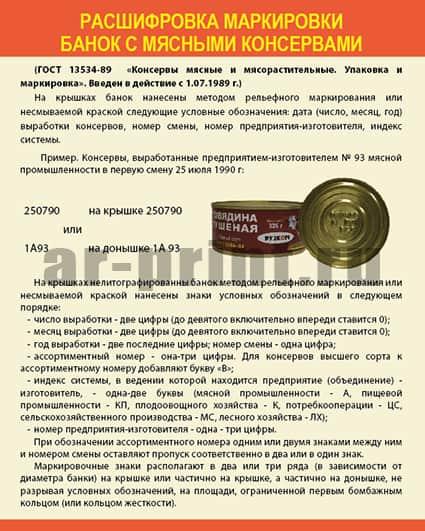 rasshifrovka-markirovki-banok-s-myasnymi-konservami
