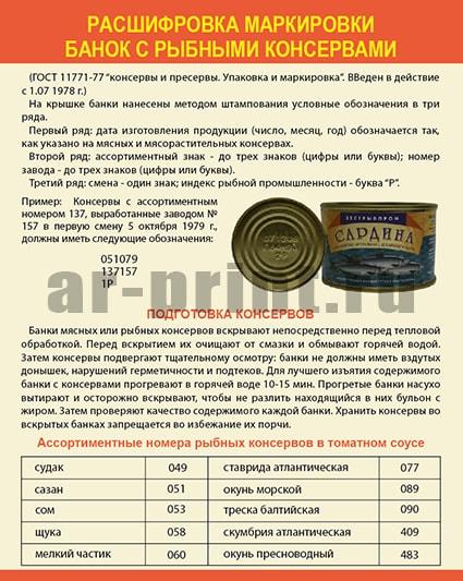 rasshifrovka-markirovki-banok-s-rybnymi-konservami