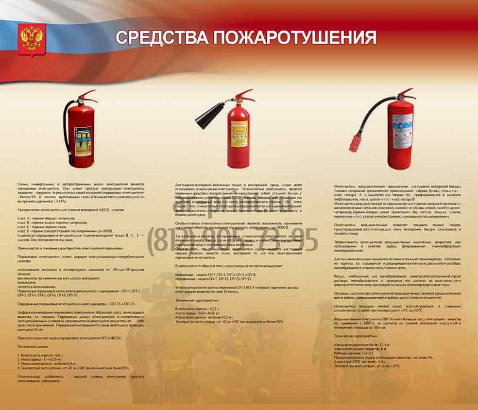sredstva-pozharotusheniya-min