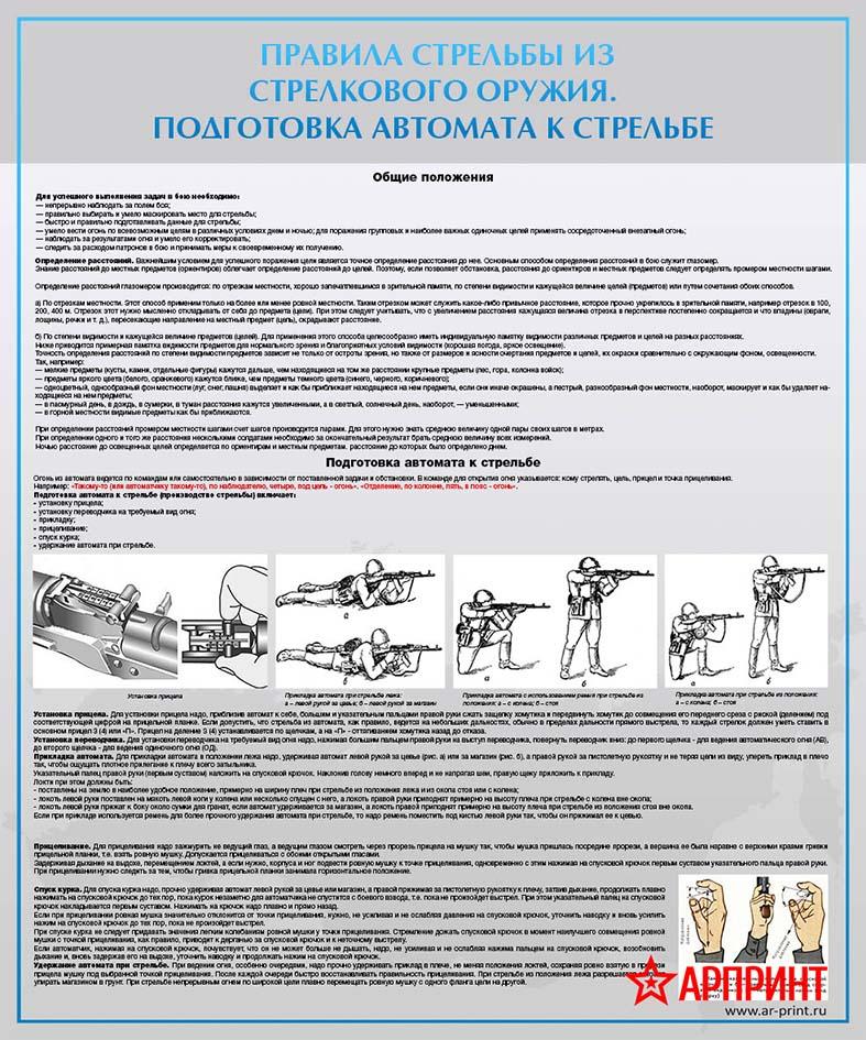stend-vedenie-ognya-iz-strelkovogo-oruzhiya