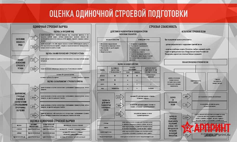 5-ocenka-odinochnoj-stroevoj-podgotovki-min