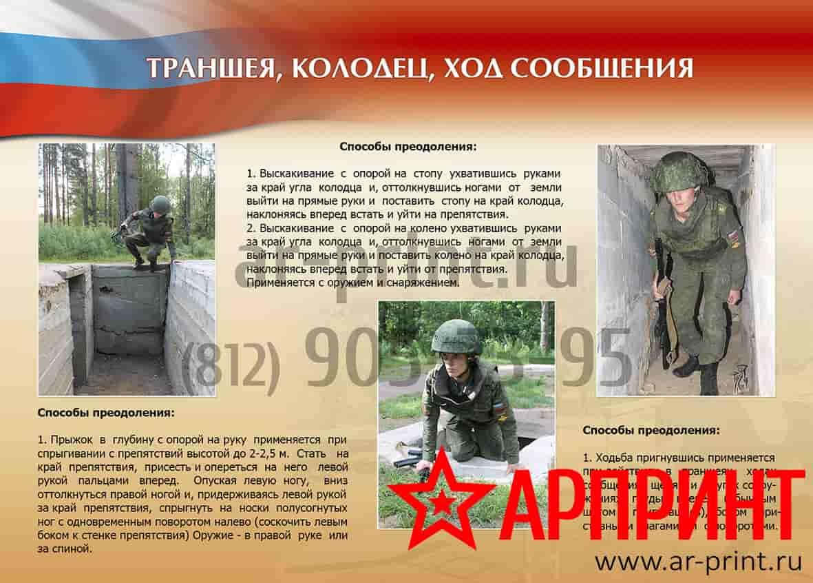 8-transheya-kolodec-xod-soobshheniya