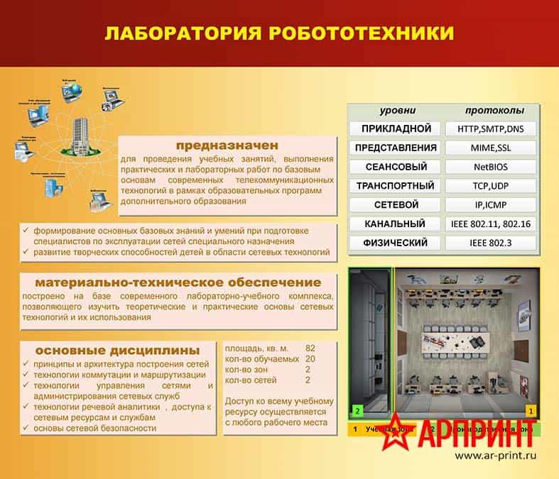 10-laboratoriya-robototexniki-min