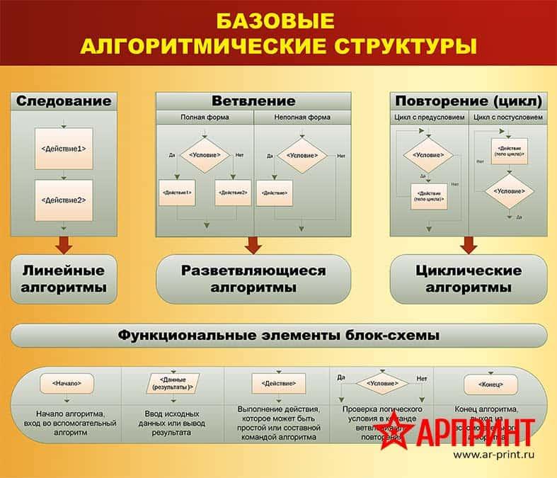 18-bazovye-algoritmicheskie-struktury-min