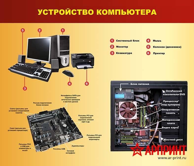 2-strojstvo-pk-min