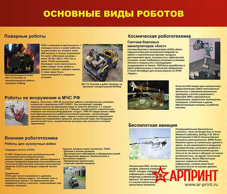9-osnovnye-vidy-robotov-min